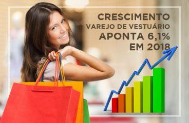 Crescimento Varejo de Vestuário aponta: 6,1% em 2018